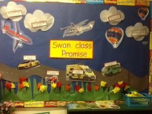 Swan Class